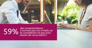 Infographie | Comment vos clients perçoivent-ils vos e-mails ?