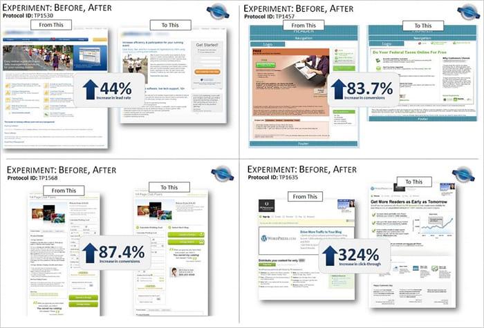 Le travail d'optimisation de votre landing page stimule votre taux de transformation