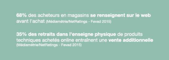 Bilan des conférences du salon E-commerce Paris 2015
