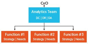 Faites appel au Web Analytics pour analyser vos performances