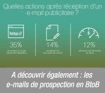 Comportement des professionnels français face aux e-mails de prospection
