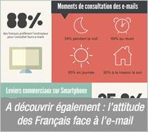 Chiffres : L'attitude des internautes français face à l'e-mail