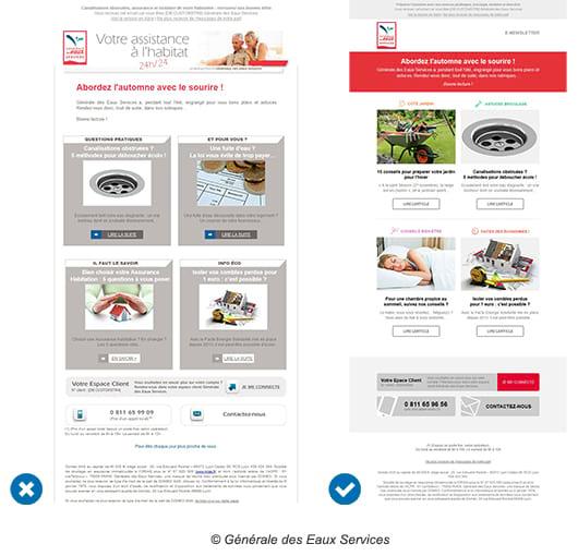 L'A/B Testing challenge et optimise votre marketing online