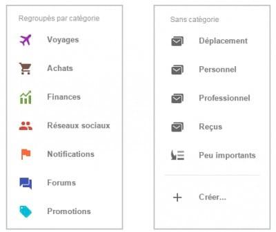 Inbox : Google réinvente la boîte de réception