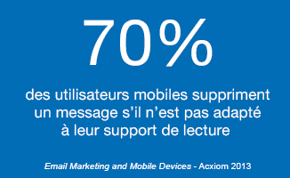 70% des utilisateurs mobiles suppriment un message s'il n'est pas adapté à leur support de lecture