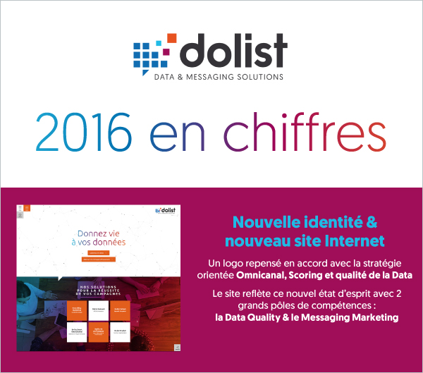 Les chiffres de l'année 2016 de Dolist résumés en infographie