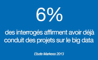 Big Data : un projet d'avenir ?
