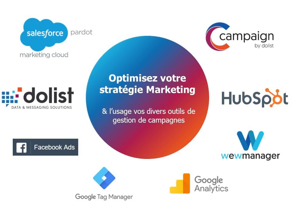 Optimisation Stratégie marketing avec Audit et Conseil Dolist
