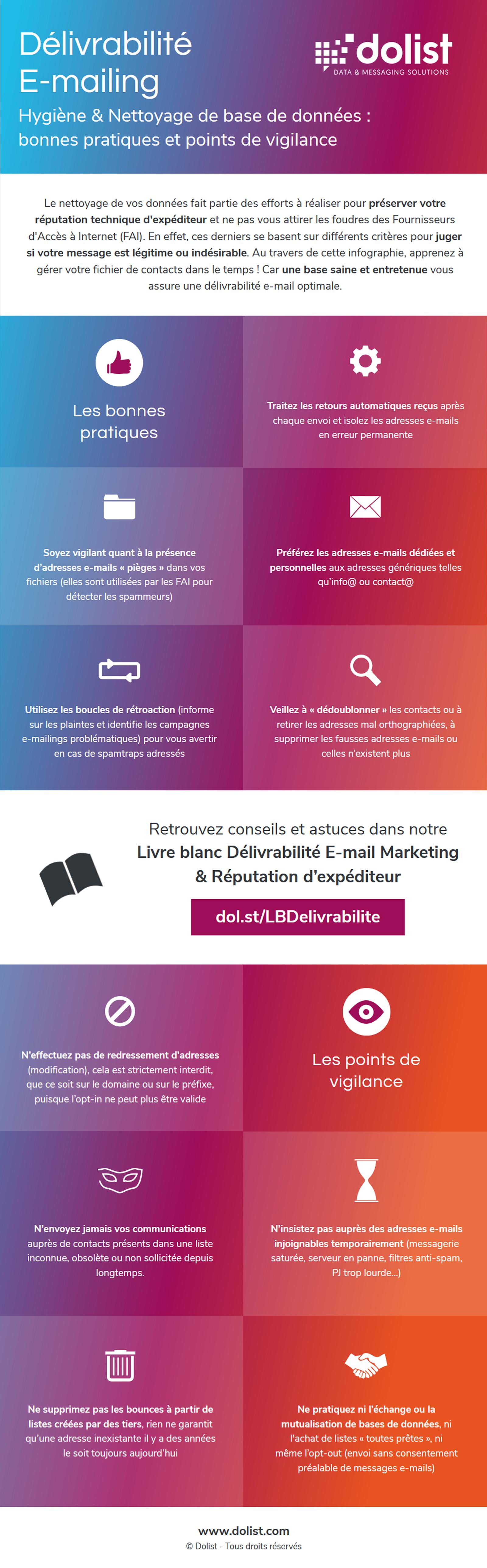 Infographie Délivrabilité Emailing