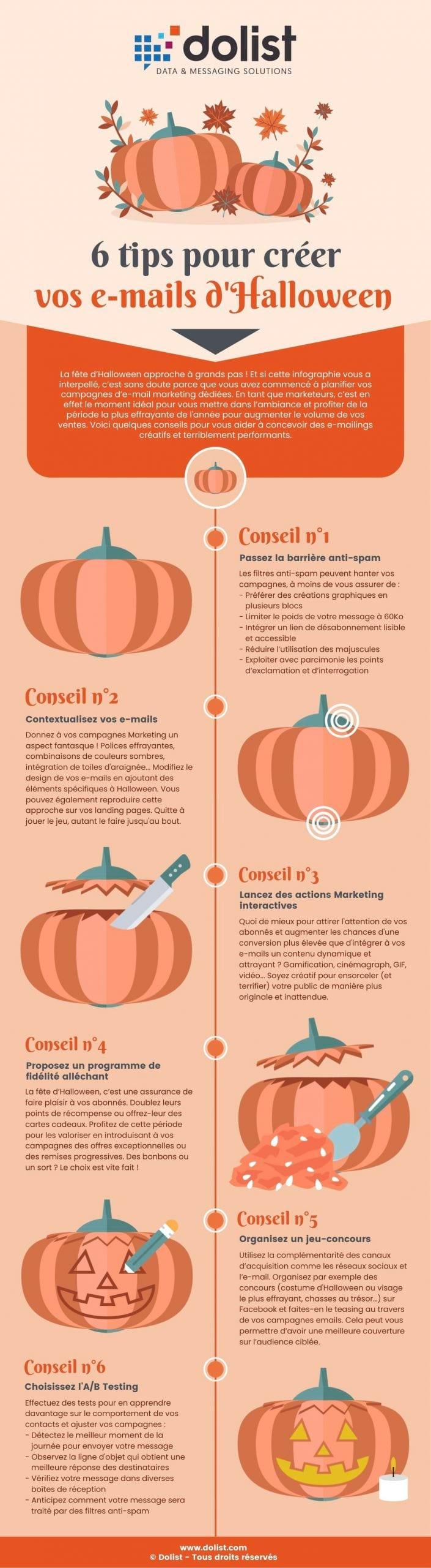 Infographie 6 tips pour créer vos emails d'Halloween
